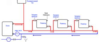 Однотрубные системы отоплени