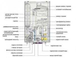 Конструкция газового котла navien
