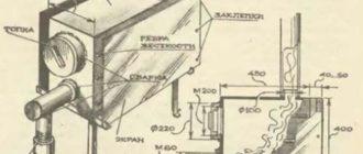 Схема буржуйки для гаража