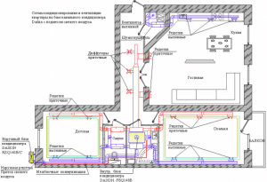 Система контроля вентиляции